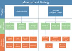 Your Smarter Analytics Strategy - Towards Data Science Customer Lifetime Value, Site Sign, Bounce Rate, Asking The Right Questions, Competitor Analysis, Data Analytics, Day Work, Data Science, Case Study