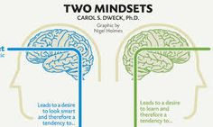 mindsets-two different type