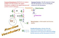 TeacherLingo.com $0.50 - Please note: this poster is formatted to print on ledger sized paper (11x17)! It uses an addition problem of two mixed numbers with unlike denominators to show and define the following vocabulary words: common denominator, whole number, numerator, denomina
