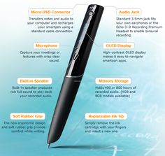Imagine Capturing all the stories of the Old Days as the stories are told flipping through all their black & whites?    LOVE my Livescribe Echo Smartpen ... can keep notes, record the talking, send it straight to Evernote, etc. Lots of fun and play through capturing stories this way!