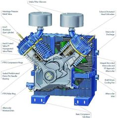 Compressor Parts More in http://mechanical-engg.com