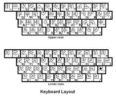 Celtic Knot Font - clanbadge,com