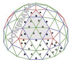 3V Geodesic Dome Calculators » Domerama