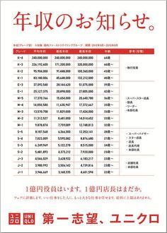ユニクロ|年収のお知らせ。1億円役員はいます。1億円店長はまだか。| 第一志望、ユニクロ