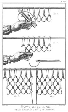 Making a fishing net by Diderot.
