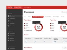 Dribbble - CRM dashboard concept by Richard Mounty