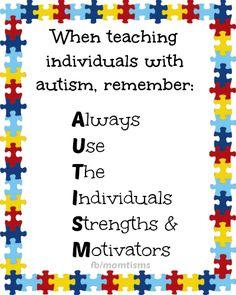 Autism acronym - teaching