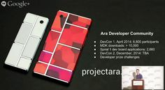 First working Project Ara prototype in December with Android L Android L, Game Design, Usb Flash Drive, Cool Designs, Cool Stuff, Grande, Gadgets, Tech, Proposal