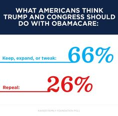 The 26% are full of Hate and/or Wealthy enough to pay for Cadillac Health Coverage.