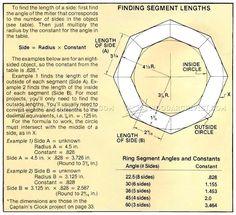 Finding Segment Lengths - Marking Tips, Jigs and Techniques | WoodArchivist.com