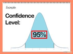 how to find mean of confidence interval