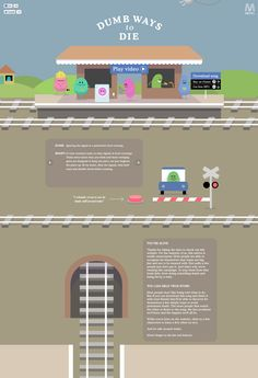 Dumb ways to die... So many dumb ways to die