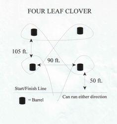CVSC 4 Leaf Clover