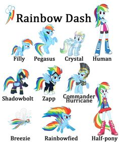 Rainbow Dash forms