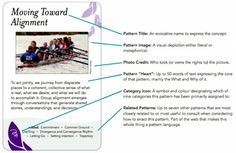 The Group Works Card Deck | group works