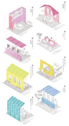 イスナデザイン / 野口理沙子 + 一瀬健人 Architecture Concept Drawings, Architecture Panel, Architecture Graphics, Architecture Visualization, Architecture Design, Axonometric Drawing, Isometric Drawing, Design Thinking Process, Urban Design Diagram