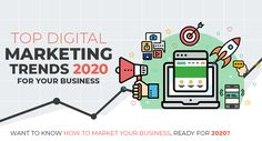 Do you want to be success online in 2020 then you should know the Digital Marketing trends which is the most popular and useful in Digital Marketing Trends, Online Marketing, Seo, Success, Learning, Business, How To Make, Studying, Teaching
