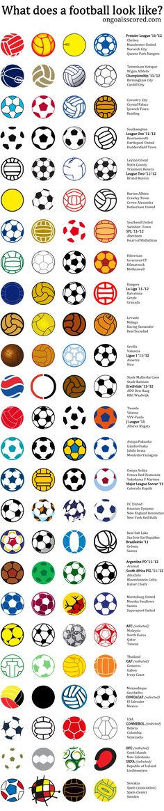 What does a football (non-American kind) look like? A cool graphic comparing the many different types of soccer balls found in logos worldwide.