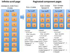 10 Essentials in Implementing a #SEO-Effective Infinite Scroll:http://bit.ly/15LbJJG #SEOCompanySingapore