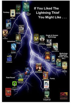 The Lightning Thief Reading Map Booklist from the Salt Lake County Library. Click on the map to see the books in the library's catalog.