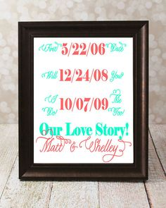 Wedding Gift Sign Anniversary Date Sign by OurHobbyToYourHome
