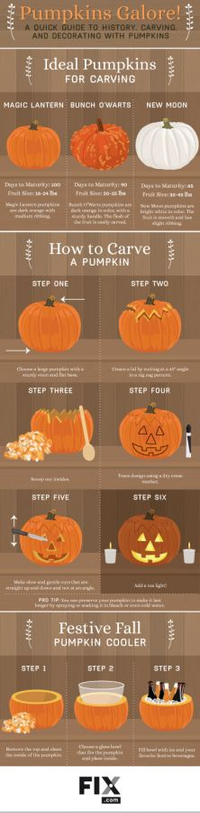 How to Carve a Pumpkin for Halloween - Party Decor Idea