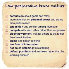https://thoughtleadershipzen.blogspot.com/ #thoughtleadership Low-performing team culture