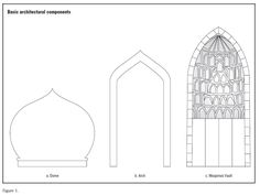 Title: Basic architectural components, the Mosque Date created: not available Date accessed: 8/5/15 Website: islamic-arts.org URL: http://islamic-arts.org/2012/islamic-architecture/ Annotation: Provides three pattern options for use in the Islamic Decorative Calligraphy project.