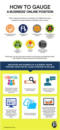 How to gauge an business' online position infographic. Social Media Analysis, Business Valuation, Online Business, Physics, Infographic, Positivity, Marketing, Infographics, Physique