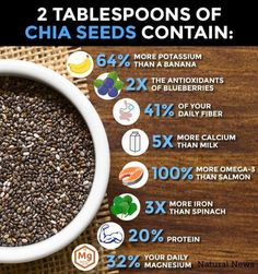 Chia seeds are one of the most nutrient dense foods on the planet and their health benefits are enormous. Learn how chia seeds can change your life. Chia Benefits, Calendula Benefits, Lemon Benefits, Matcha Benefits, Coconut Health Benefits, Flax Seed Benefits, Healthy Tips, Healthy Recipes, Healthy Food