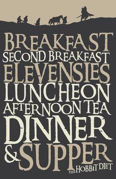Hobbit eating schedule