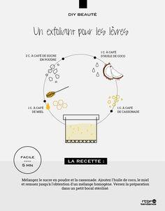 DIY Beauté : un exfoliant pour les lèvres - RTBF Tendance