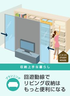 リビング|収納上手な暮らし|間取りと暮らし方|注文住宅|ダイワハウス Closet Renovation, Compact House, Walk In Closet, Space Furniture, Home Furniture, Dressing, Narrow House, Japanese House, Home Upgrades