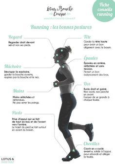 Débuter le running : découvrez notre guide pour commencer la course à pied et progresser ! Toutes les astuces et erreurs à éviter.