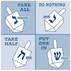 How to play dreidel. Use nuts, coins, or whatever makes you happy.