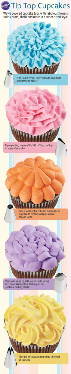Five easy ways to decorate cupcakes.