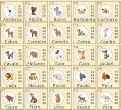 Tabela de grupos de animais do Jogo do Bicho