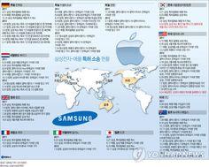 삼성전자-애플 특허 소송 현황  삼성전자와 애플의 특허소송을 담당하는 미국 캘리포니아 연방 북부지방법원의 배심원단은 24일(현지시간) 평의를 종결하고 삼성이 애플의 스마트폰과 태블릿PC의 특허를 침해했다고 평결했다.
