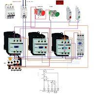 Esquemas eléctricos: esquema de mando estrella triangulo