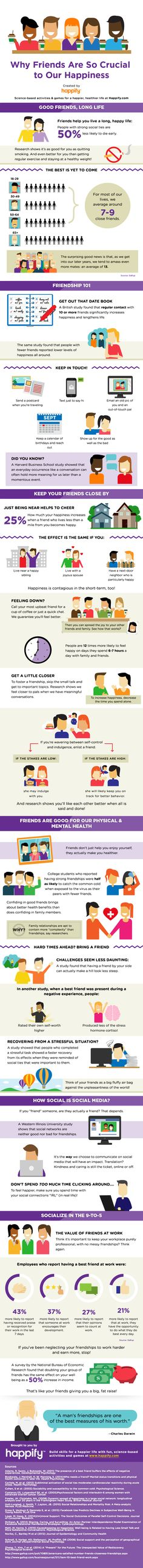 INFOGRAPHIC: Why Friends Are Key to Our Happiness, According to Science