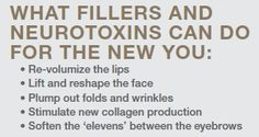 What Fillers and Neurotoxins can do for the new you. Medical Spa, You Magazine, New You, What You Can Do, Anti Aging, Therapy, Technology, Beautiful, Healing