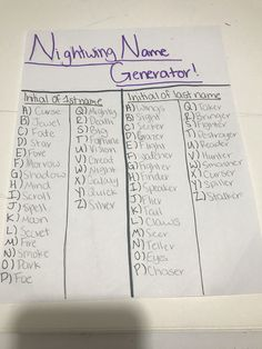 What's your Nightwing Name? Mine is FateSeeker. I'll probably do more like maybe an Icewing or Rainwing name generator! Comment your Nightwing name in the comments! Hope you enjoy 😁 Dragon Names Generator, Funny Name Generator, Story Generator, Wings Of Fire Dragons, Name Games, Funny Names, What Is Your Name, Generators, Diy Canvas Art