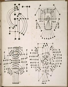 Constellation drawings, 1924 | Picasso