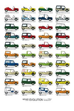 """Our """"Méhari Evolution"""" in its personal method, celebrates with dignity till the top of the anniversary of the mannequin! Classic Cars British, Classic Trucks, Evolution, Models Men, Beach Cars, Citroen Car, Rustic Signs, Vw Bus, Motor Car"""