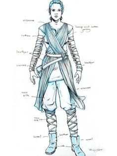 Star Wars: The Force Awakens Rey Costume Turnaround