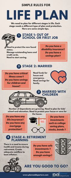 Infographic on planning at different stages in life.