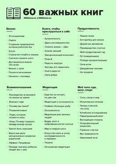Victoria Timofeeva's media content and analytics Vie Motivation, Study Motivation, Good Books, Books To Read, My Books, College Problems, Motivational Books, Psychology Books, Film Books