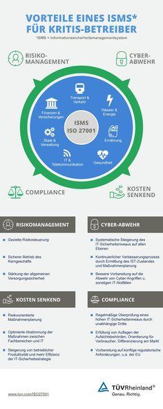 Die fünf Vorteile der ISO 27001 für Betreiber kritischer Infrastrukturen