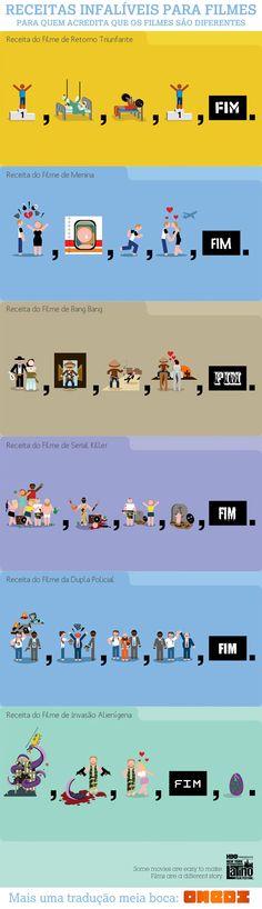 receitas de cinema