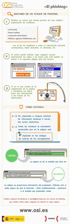 Conoce que es el Phishing #infografia #infographic #internet